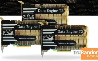 Smart IOPS Data Engine SSD drops hammer on other NVMe SSDs with 1.7M IOPS: Powered by Kintex UltraScale FPGA