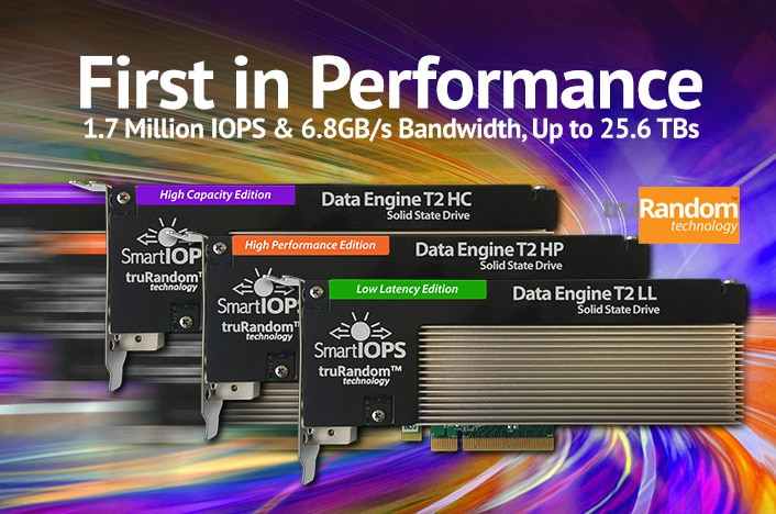 World's Fastest SSDs